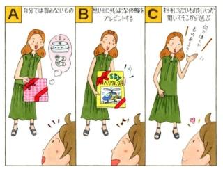 【心理テスト】恋人へプレゼントを贈ります。選ぶときのポイントは?