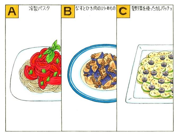夏野菜の料理のイラスト