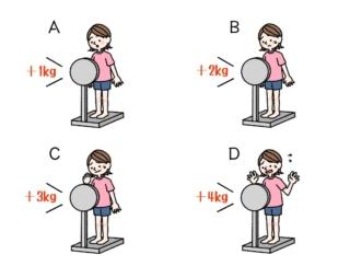 【ダイエットチョイス!】生理のときって、どのくらいの体重増加までは気にしないでいい?~EICO式ダイエットのコツ(77)~