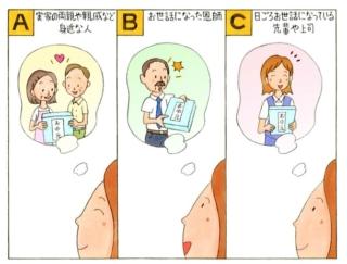 【心理テスト】お中元を贈ります。あなたが送りたいのは、次のうちだれ?