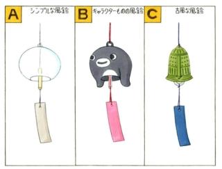 【心理テスト】風鈴を買います。どんなデザインのものを選ぶ?