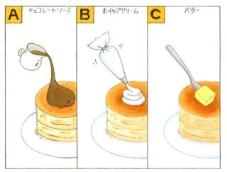 【心理テスト】ホットケーキを食べます。あなたが選ぶトッピングは?