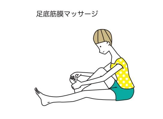 「足底筋膜マッサージ」イラスト