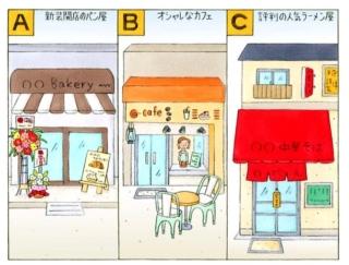 【心理テスト】駅前のお店に行列ができています。それは何のお店だった?