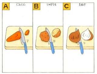 【心理テスト】肉じゃがを作ります。どの野菜から切る?