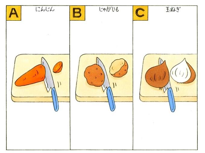 にんじん、じゃがいも、玉ねぎのイラスト