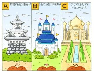 【心理テスト】目の前に大きなお城があります。それはどんなお城だった?