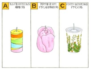 【心理テスト】手作りキャンドルに挑戦します。あなたが選ぶデザインは?