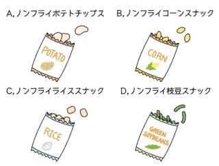 【ダイエットチョイス!】スナック菓子が食べたくなったときにおすすめなのは?~EICO式ダイエットのコツ(86)~