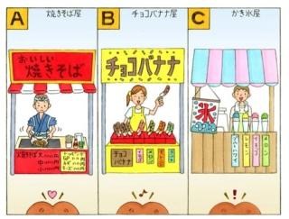 【心理テスト】次の3つのうち、あなたが惹かれるお祭りの屋台はどれ?