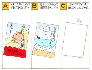 【心理テスト】残暑見舞いを送ります。あなたが選ぶハガキのデザインはどれ?