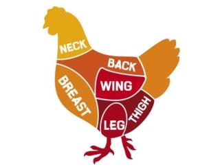 むね肉(皮なし)、ささみ肉、砂肝、手羽先のうち、いちばん低カロリーな部位は?~ダイエットに役立つ栄養クイズ~