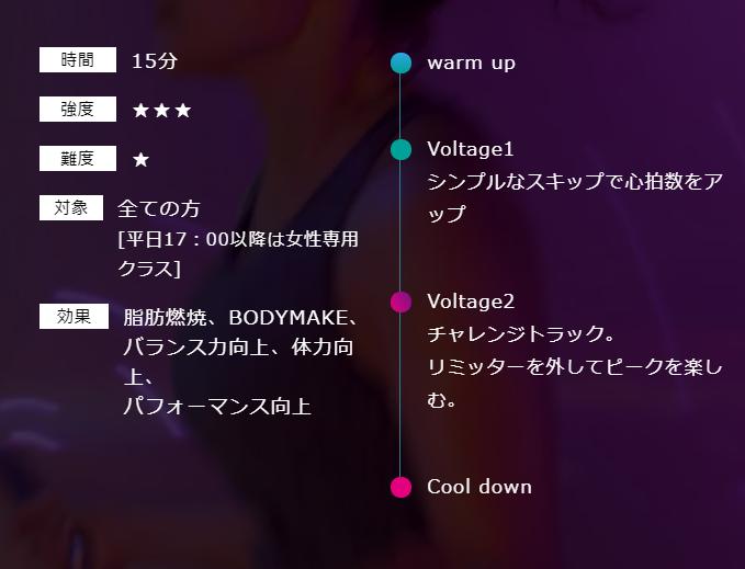 プログラム画像