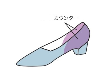 靴のカウンター画像