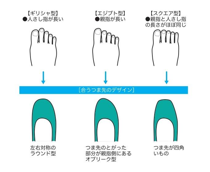 靴の選び方画像