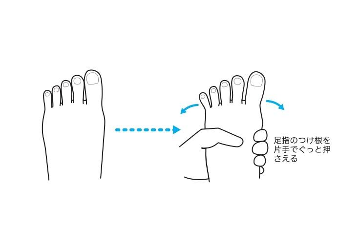 足指を押さえて、指が開いているイラスト画像