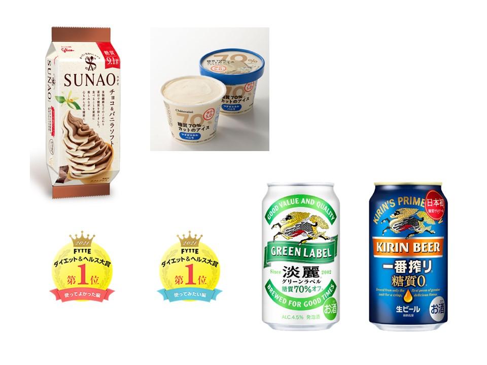 SUNAOシリーズ(よかった)、糖質70%カットのアイスシリーズ(みたい)、淡麗グリーンラベル(よかった)、キリン一番搾り 糖質ゼロ(みたい)画像