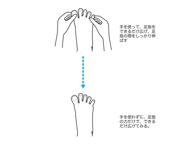 足指ストレッチ画像