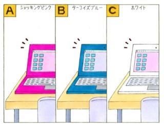【心理テスト】あなたが使いたいと思うパソコンの色は、次のうちどれ?