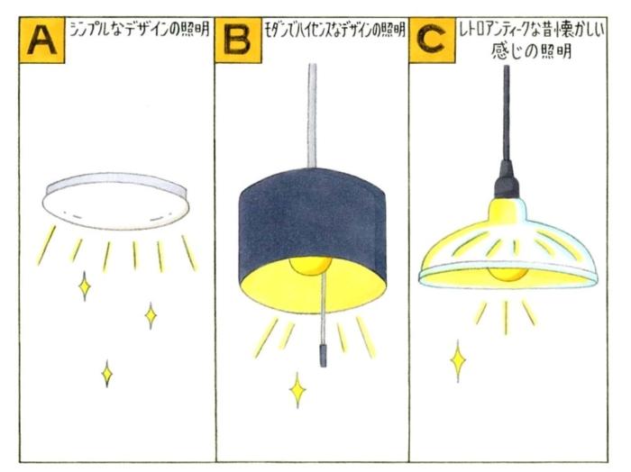 照明のイラスト