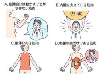 【ダイエットチョイス!】インナーマッスルって何?~EICO式ダイエットのコツ(99)~