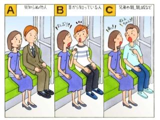 電車に乗っている人のイラスト