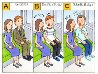 【心理テスト】あなたは今電車に乗っています。隣に座っているのはだれ?