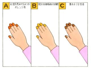 ネイルをしている人の手のイラスト