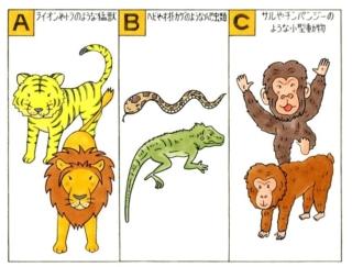 【心理テスト】動物園から動物が逃げ出しました。その動物とは?
