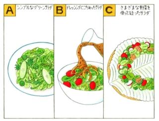 【心理テスト】サラダを作ります。どんな種類のサラダを作りたい?