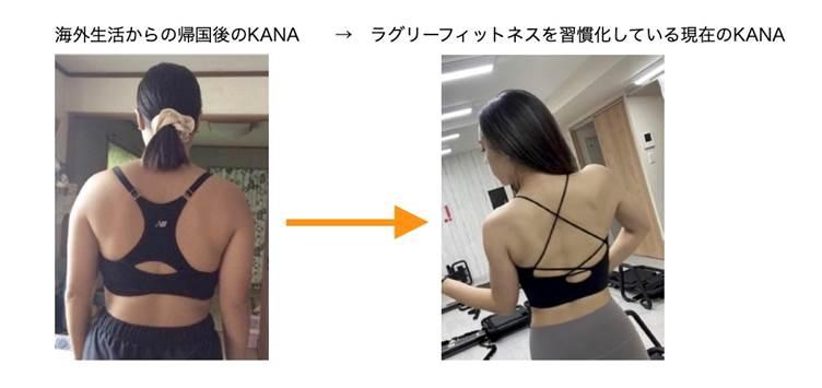 海外から帰国後のKanaさんの背中とトレーニングを続けたKanaさんの背中の違い
